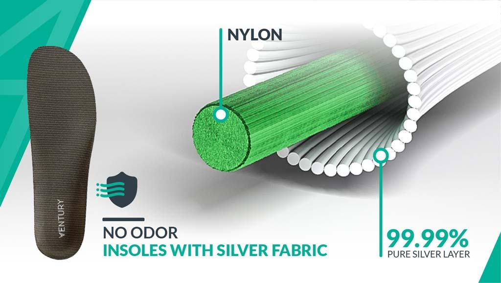 Odor-free silver yarns
